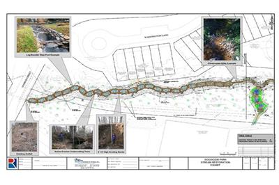 Dogwood Park Stream Restoration Design